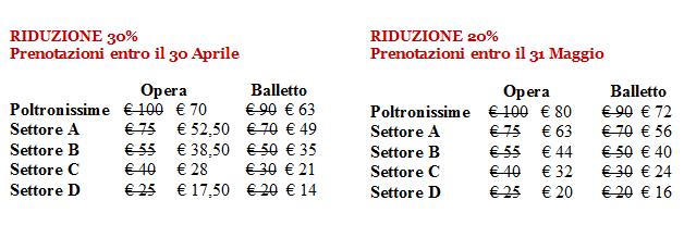 Prezzi giusti Caracalla gruppi